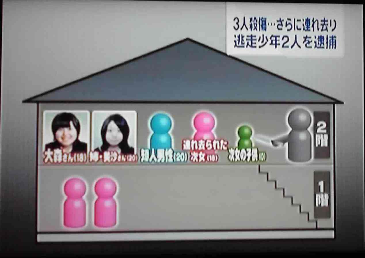 【石巻3人殺傷事件】当時18歳の『少年A』の死刑確定!名前は『千葉祐太郎』裁判員裁判で少年法初
