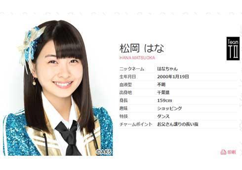 2014年9月、『バイトAKB48 プロジェクト』に合格